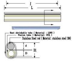 ống co nhiệt hàn cáp quang