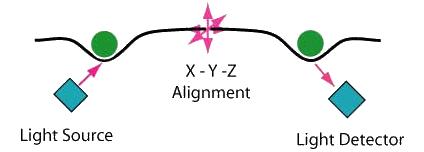 cách hàn nối sợi quang