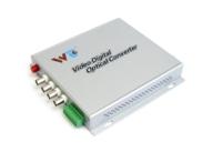 video-quang-4-kenh-channel-wintop