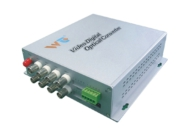 video-quang-8-channel-wintop
